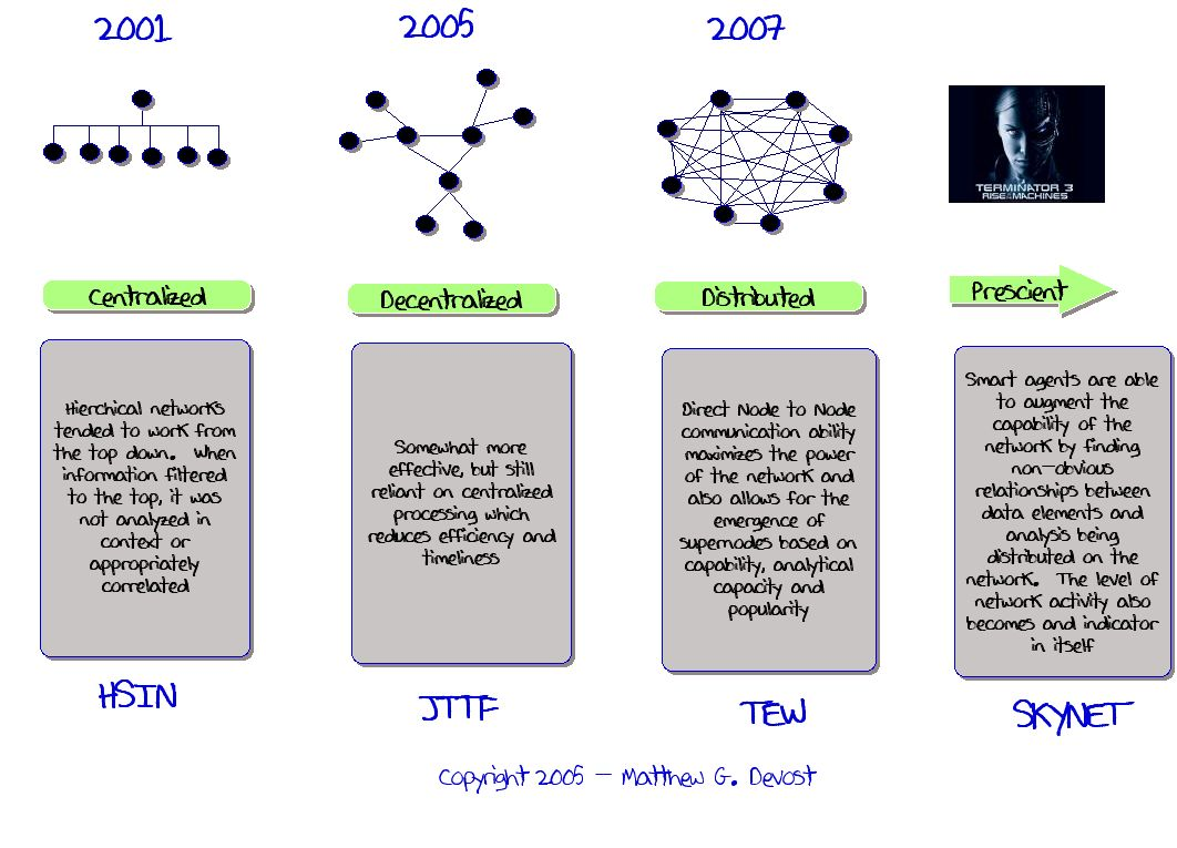 tew-network-diagram-indx.jpg
